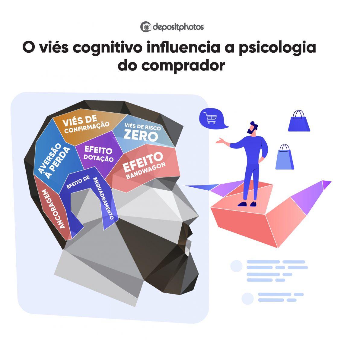 O viés cognitivo influencia a psicologia do comprador