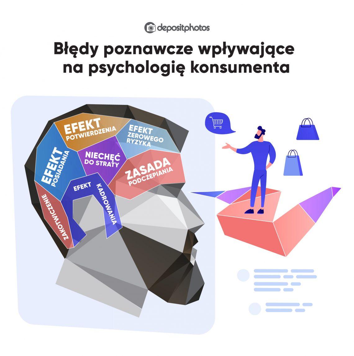 Błędy poznawcze wpływające na psychologię konsumenta