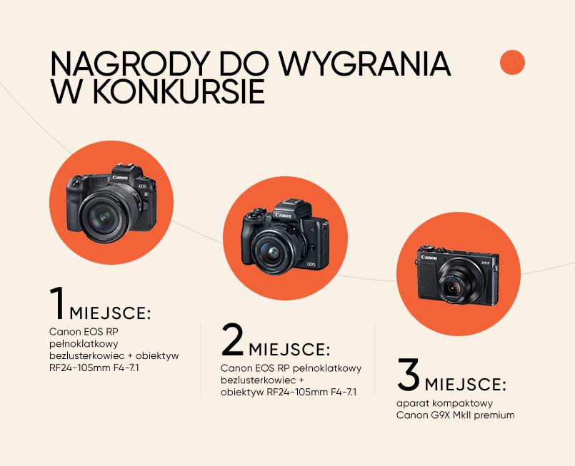 Nagrody do wygrania w konkursie Depositphotos