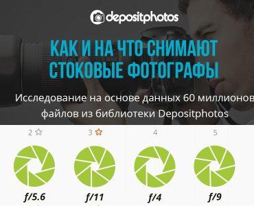 Как и на что снимают стоковые фотографы [Инфографика]