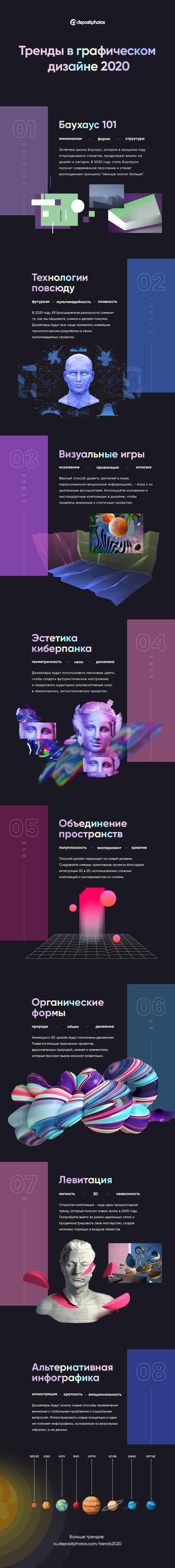 Тренды в графическом дизайне 2020 [Инфографика]