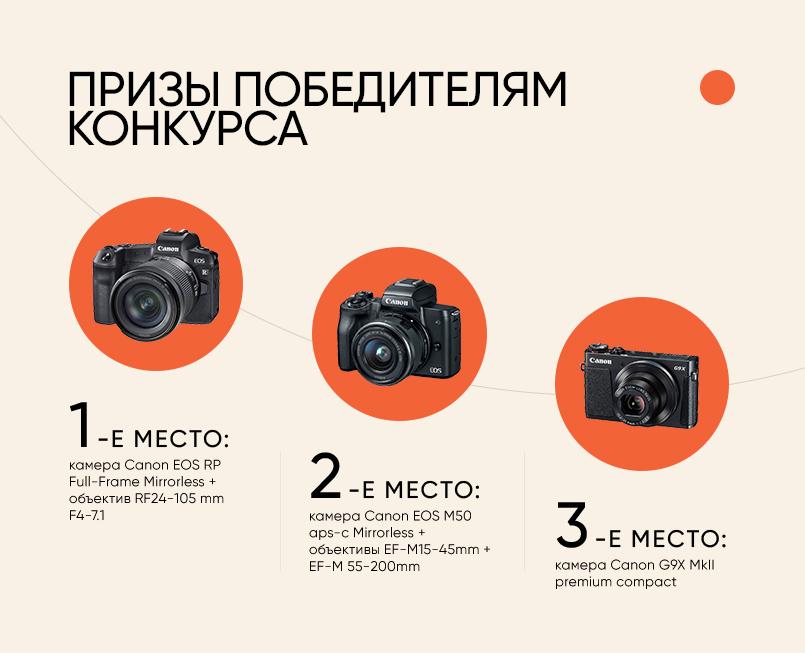 Призы победителям конкурса Depositphotos
