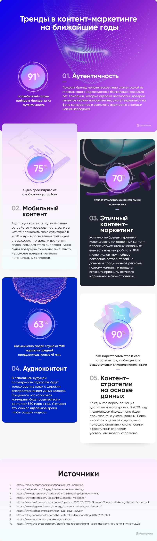 Гид по контент-маркетингу на 2020 и ближайшие годы [Инфографика]
