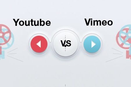 youtubevimeo