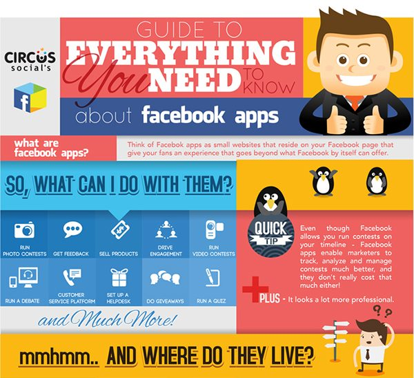 FB Apps Infographics BLOG 02