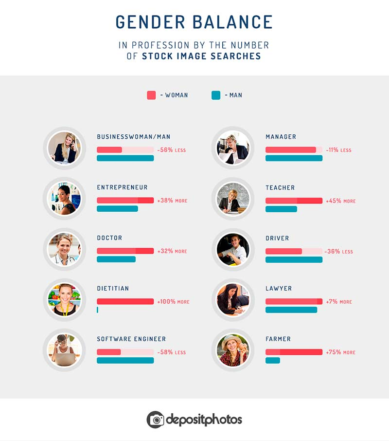 gender-gap-in-stock-photography-infographic