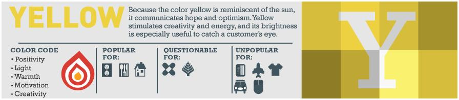 how to choose a logo color for your business yellow