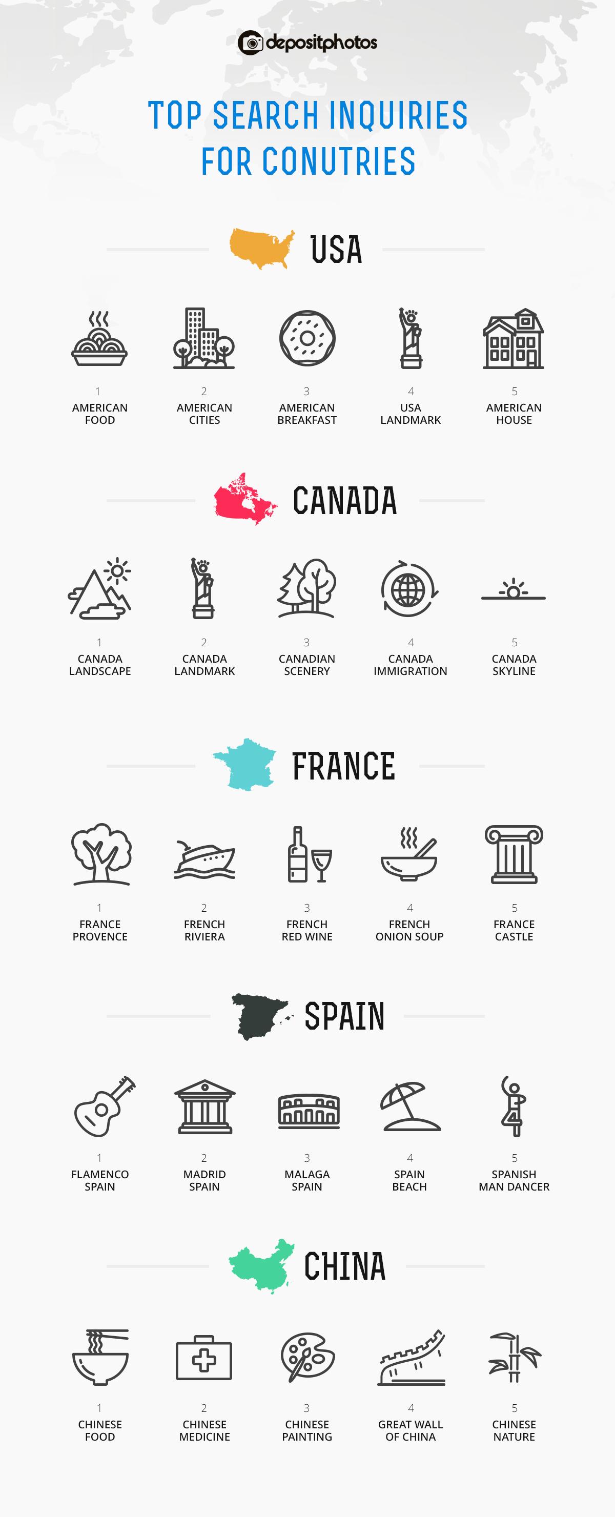 Depositphotos infographic 2