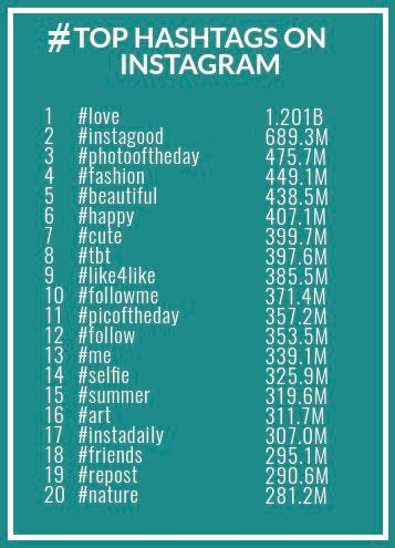 TOP-instagram-hashtags