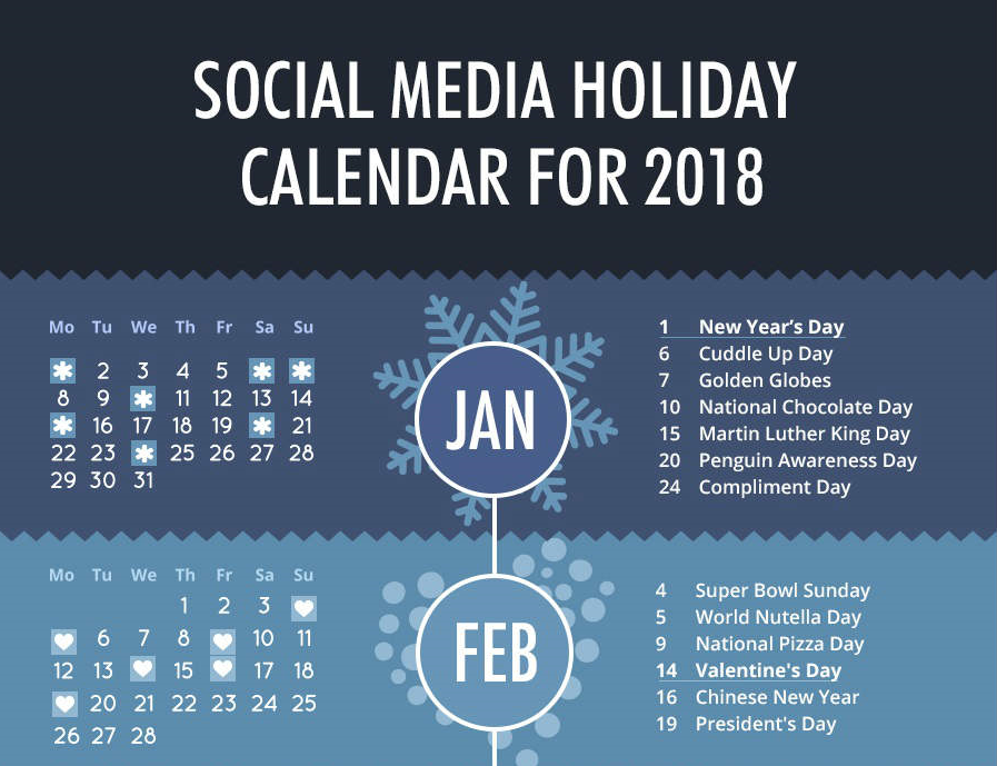 Social Media Holiday Calendar For 2018 Infographic