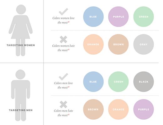 3 color targeting demographics
