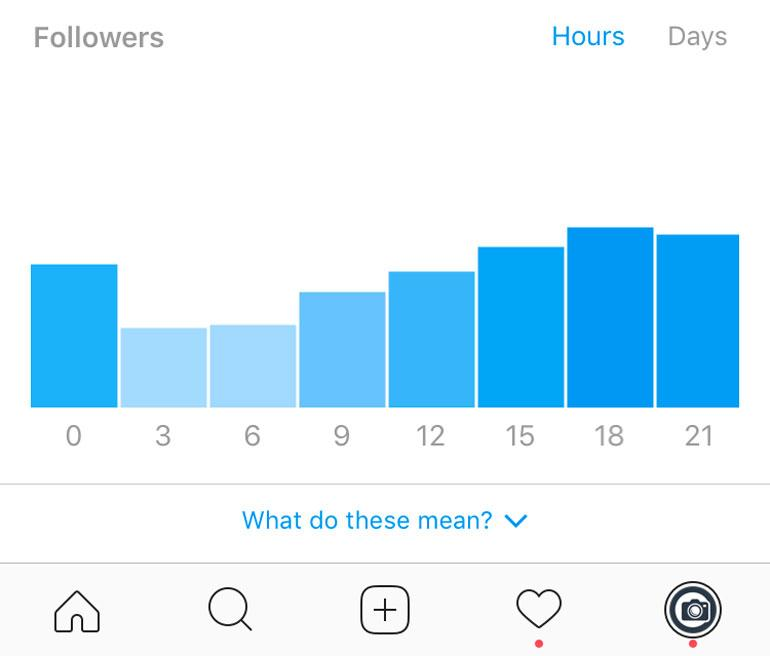 how to find out when your followers are most active on instagram