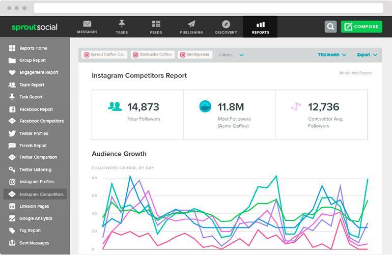 instagram-competitor-report-screen