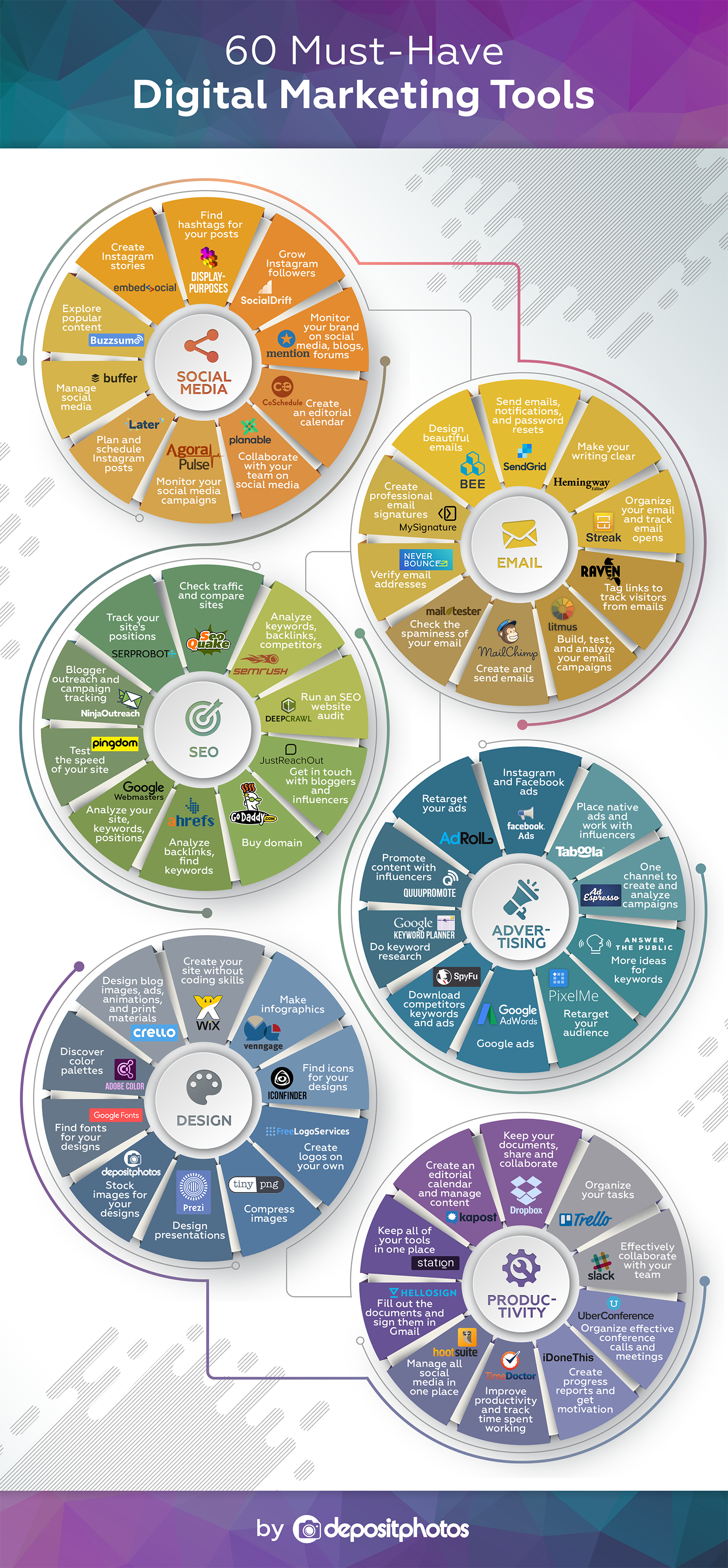 60 must have marketing tools depositphotos infographic 2
