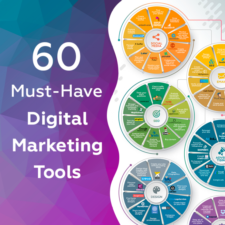 60 Must-Have Digital Marketing Tools [Infographic]