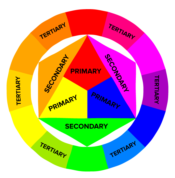 color theory and color meanings 123b