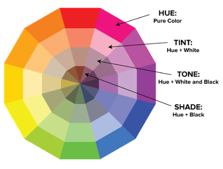 types of colors