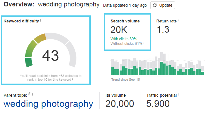 seo for photographers site traffic