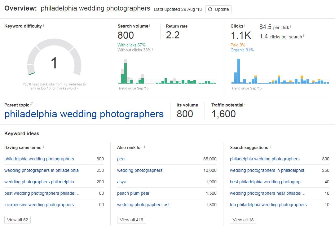 keywords-for-photographers