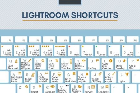 lightroom_shortcuts_infographic3