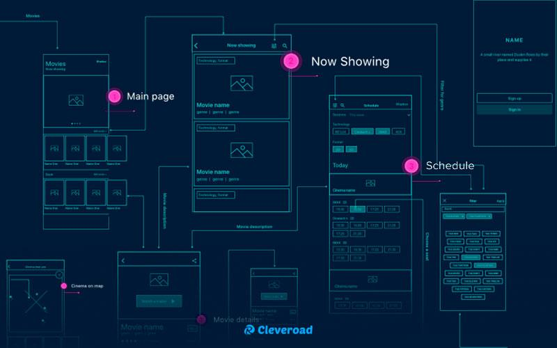 Wireframing of an app
