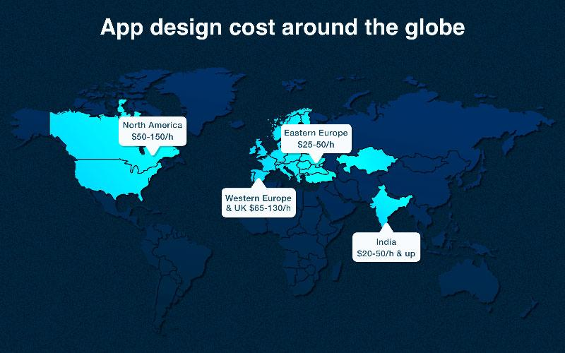app design cost around the world 2019