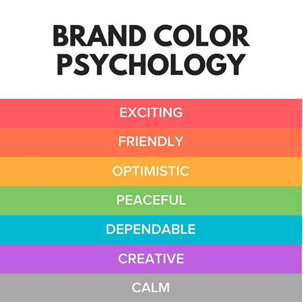 brand color psychology the meaning of colors in design