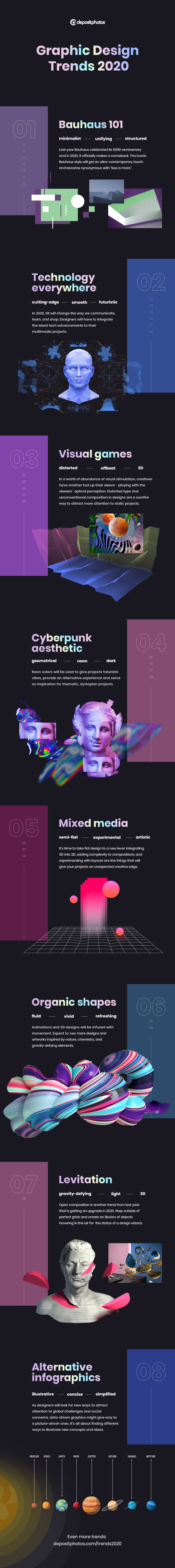 Graphic Design Trends 2020 to Enter the New Decade [Infographic]