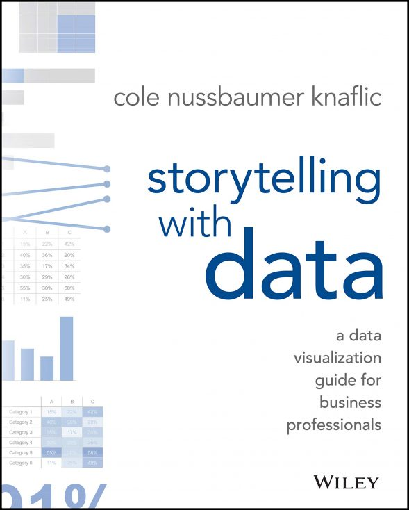 """Storytelling with Data"" by Cole Nussbaumer Knaflic"