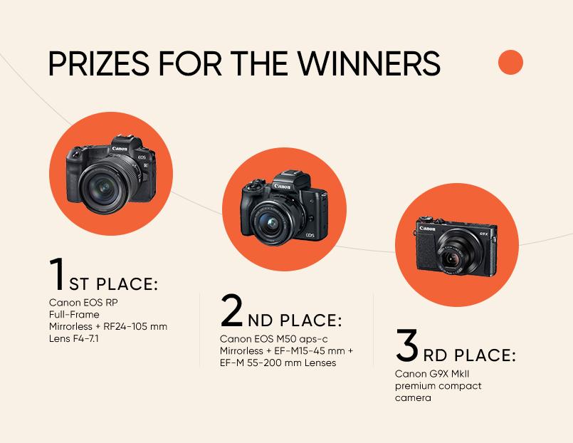 Depositphotos Contest Prizes